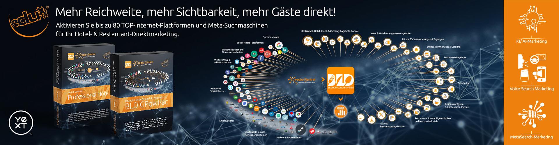 Online-Marketing und lokal-regionale Werbung für die Gastronomie. Brunch-Lunch-Dinner - Branchenplattform.