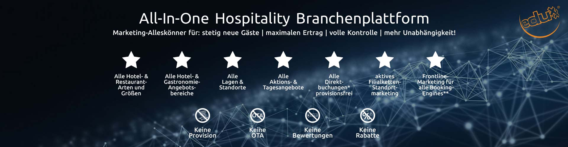 Hospitality Marketing-Plattform für Direkt-Buchungen: Brunch-Lunch-Dinner BLD & regio central RC von yext.