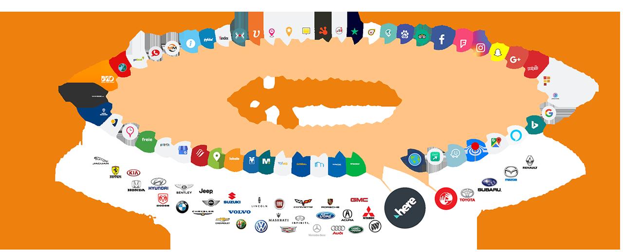 eduxx regio-central für Google MyBusiness-Optimierung, kostenlose Firmeneinträge, Branchenbuch-Einträge und Verzeichnisdienste.