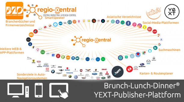 NEU: Brunch-Lunch-Dinner® wird Teil des YEXT-PUBLISHER-Netzwerks bestehend aus TOP-Branchenportalen und Firmen-Verzeichnissen.